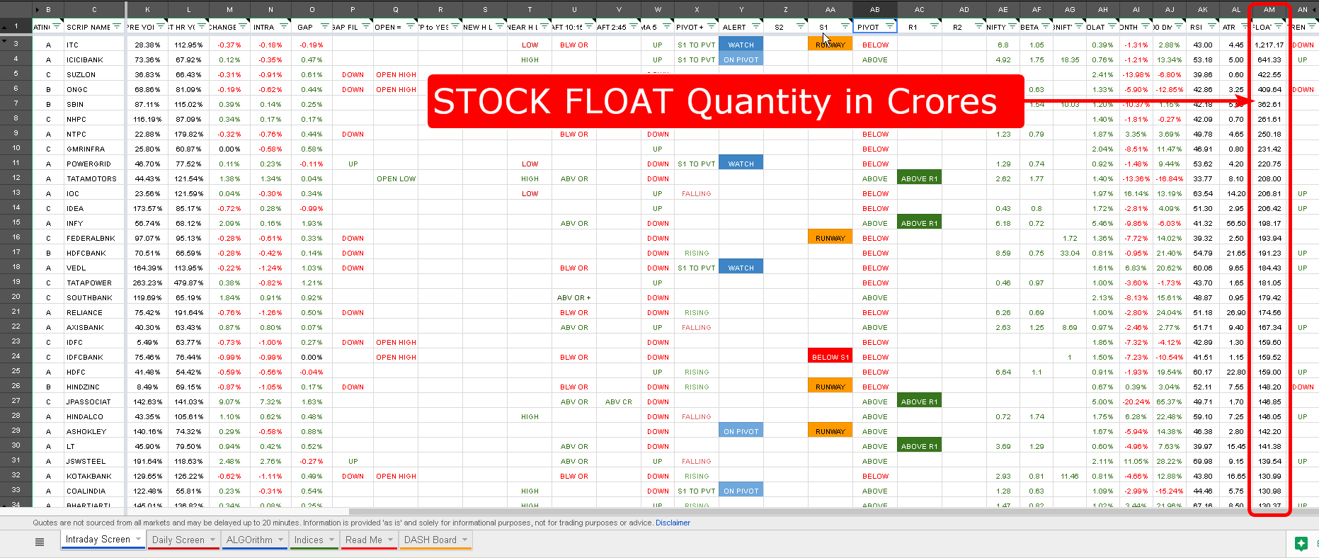 Stock Float Stock Screening