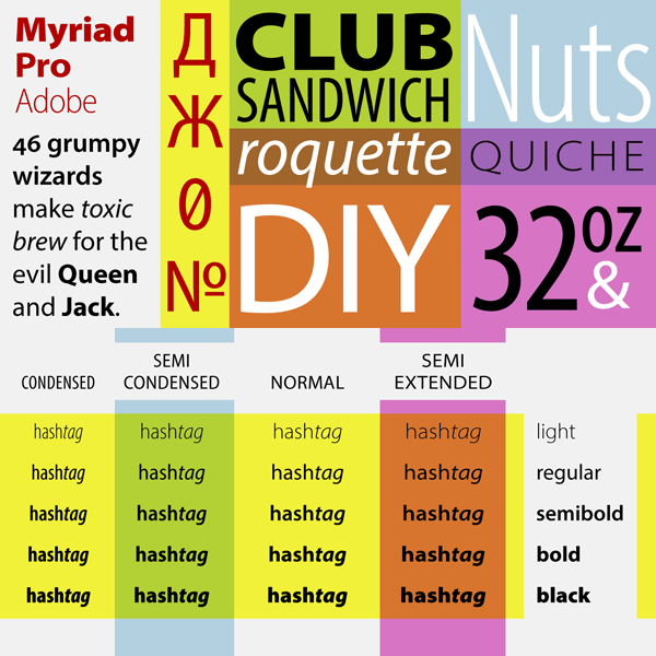 Myriad Pro Full English - 40 Font