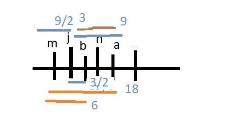 Divisão harmônica  RrfKro
