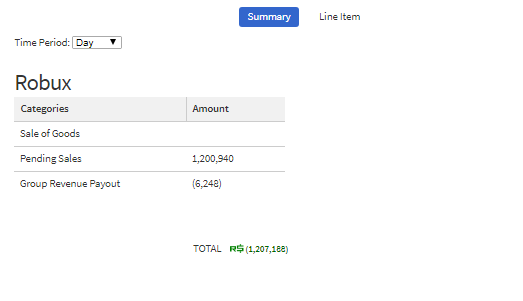 Roblox Just Gave Me 1 2mill Robux