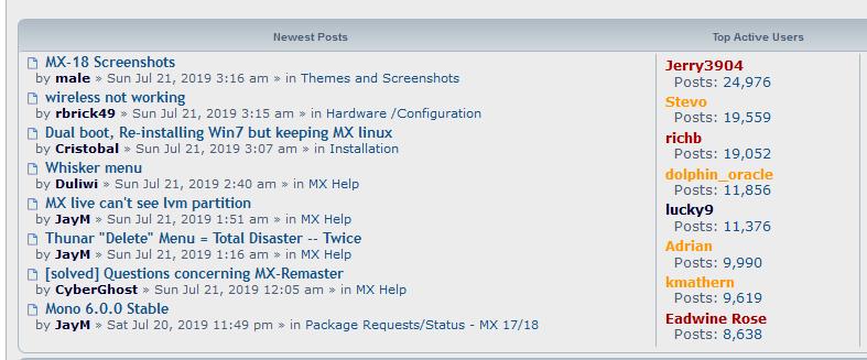 Mx forum - Recent Topics