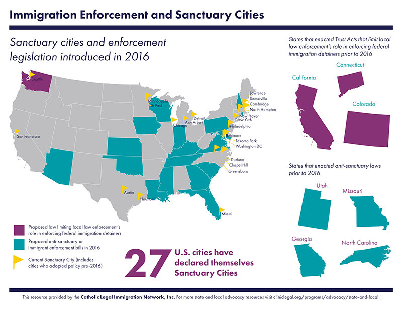 Immigration Enforcement and Sanctuary Cities. Graphic by Catholic Legal Immigration Network, https://cliniclegal.org/programs/advocacy