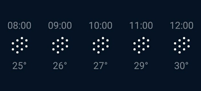 What Are These Weather Icons Oneplus